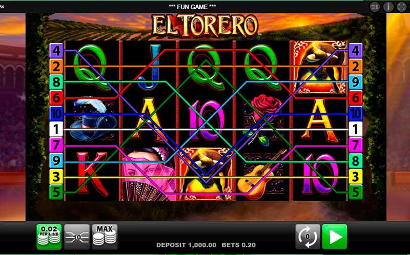 El Toreo Slot